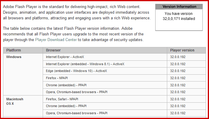 Does opera support flash